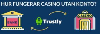 """Texten """"Hur fungerar casino utan konto?"""" över en bank, Trustlys-logo och ett casino."""